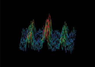 The frequency spectrum of an engineered molecule.