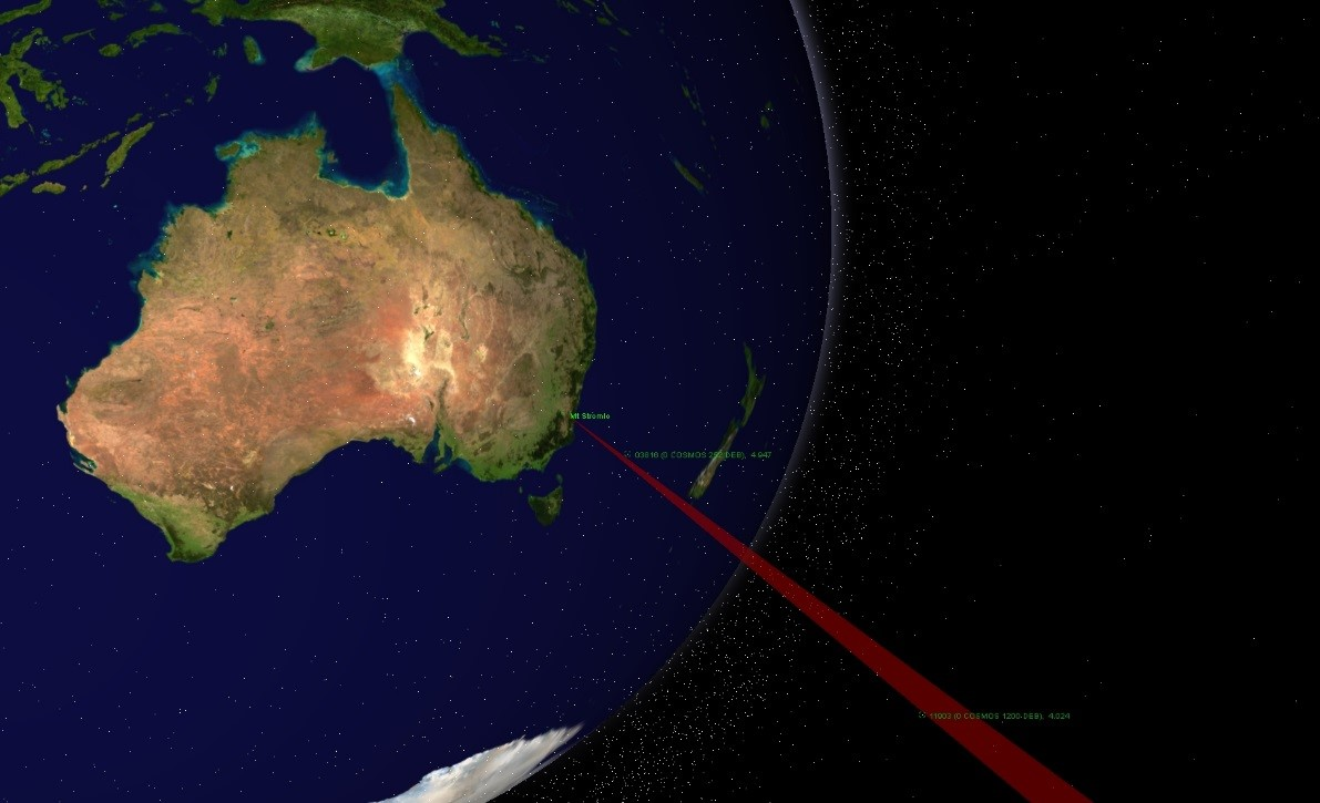 Visualisation of laser ranging from Mount Stromlo, Canberra at the EOS Space Research Centre. Credit: SERC