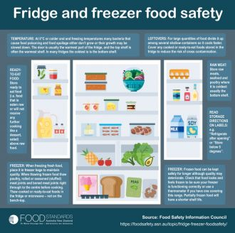 Fridge and freezer safety