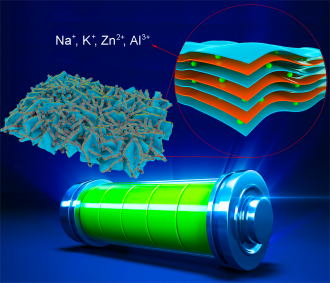 Beyond-lithium ion batteries for next generation large scale energy storage