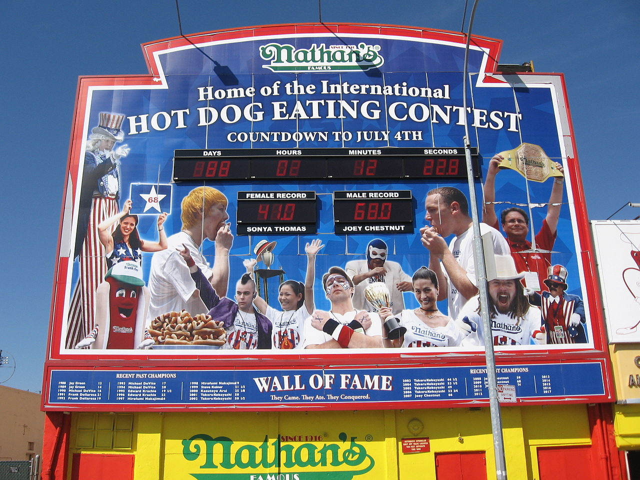 Nathans_hotdog_contest_countdown_clock By Kcpwiki - Own work, CC BY-SA 3.0