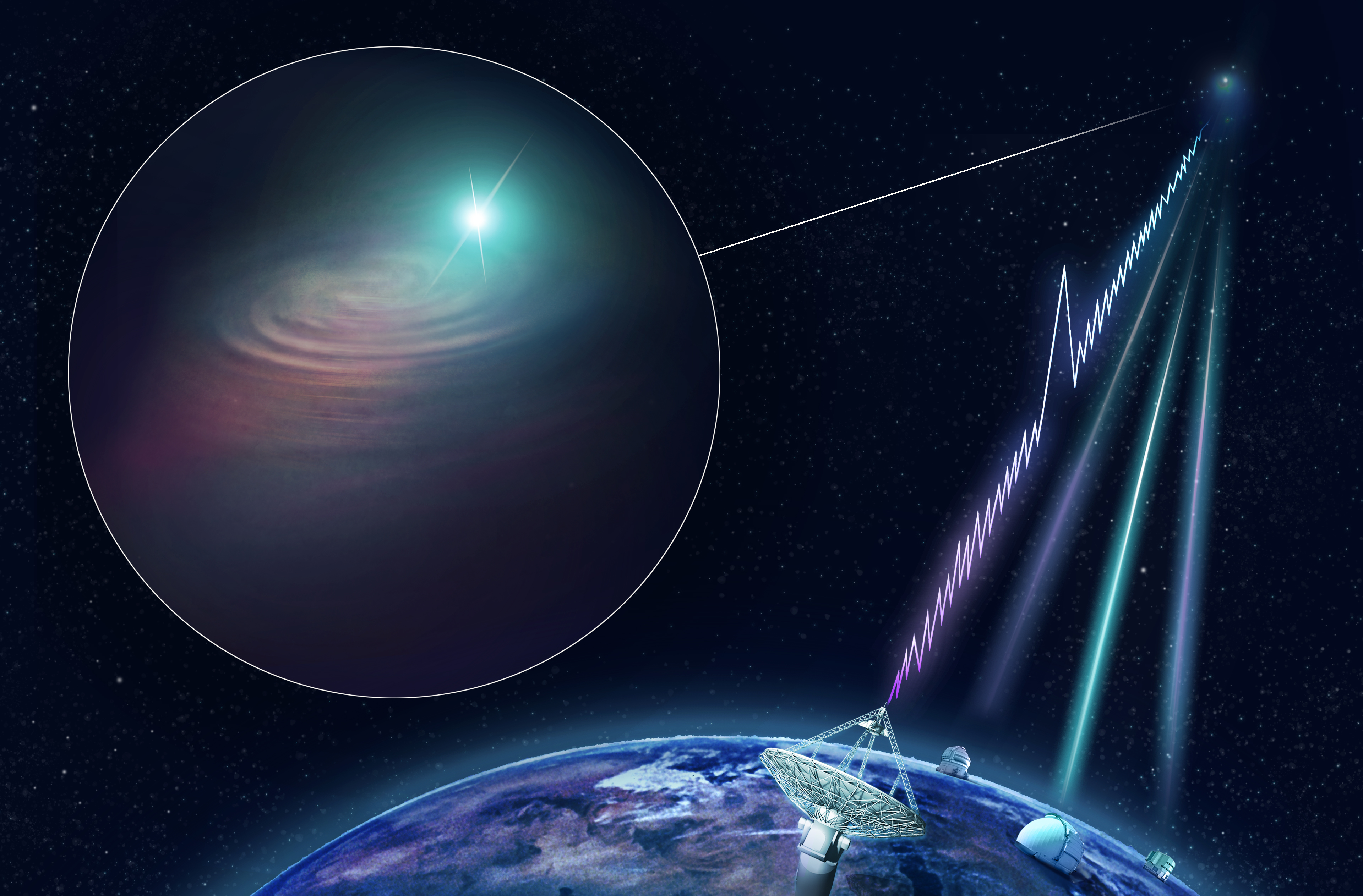 Artist's impression of CSIRO's Australian SKA Pathfinder (ASKAP) radio telescope finding a fast radio burst and determining its precise location. The KECK, VLT and Gemini South optical telescope s joined ASKAP with follow - up observations to image the host galaxy. Credit: CSIRO/Dr Andrew Howells